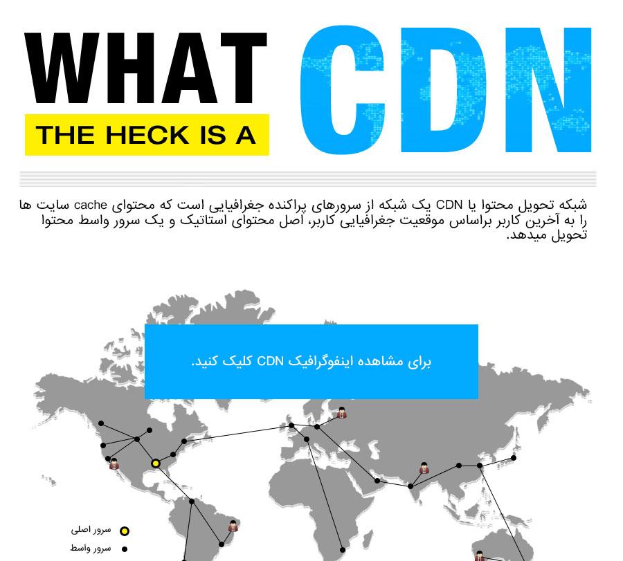 اینفوگرافیک CDN