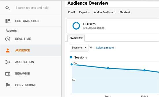 گزارشات Google Analytics