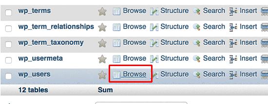 ویرایش جدول users در دیتابیس وردپرس