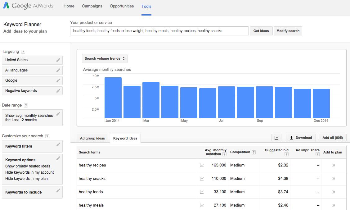 روشهای افزایش تعداد بازدید کننده سایت