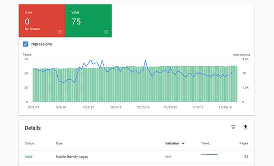 15 ترفند استفاده از Google Search Console برای افزایش ترافیک وبسایت